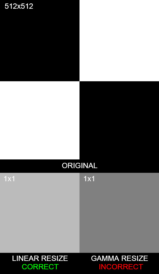 checker_resize